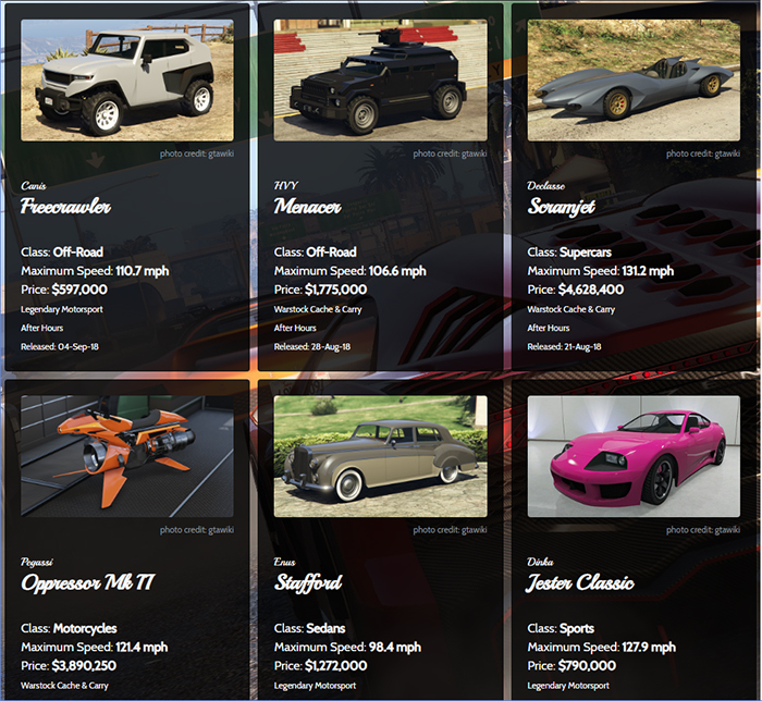 After Hours DLC Vehicles